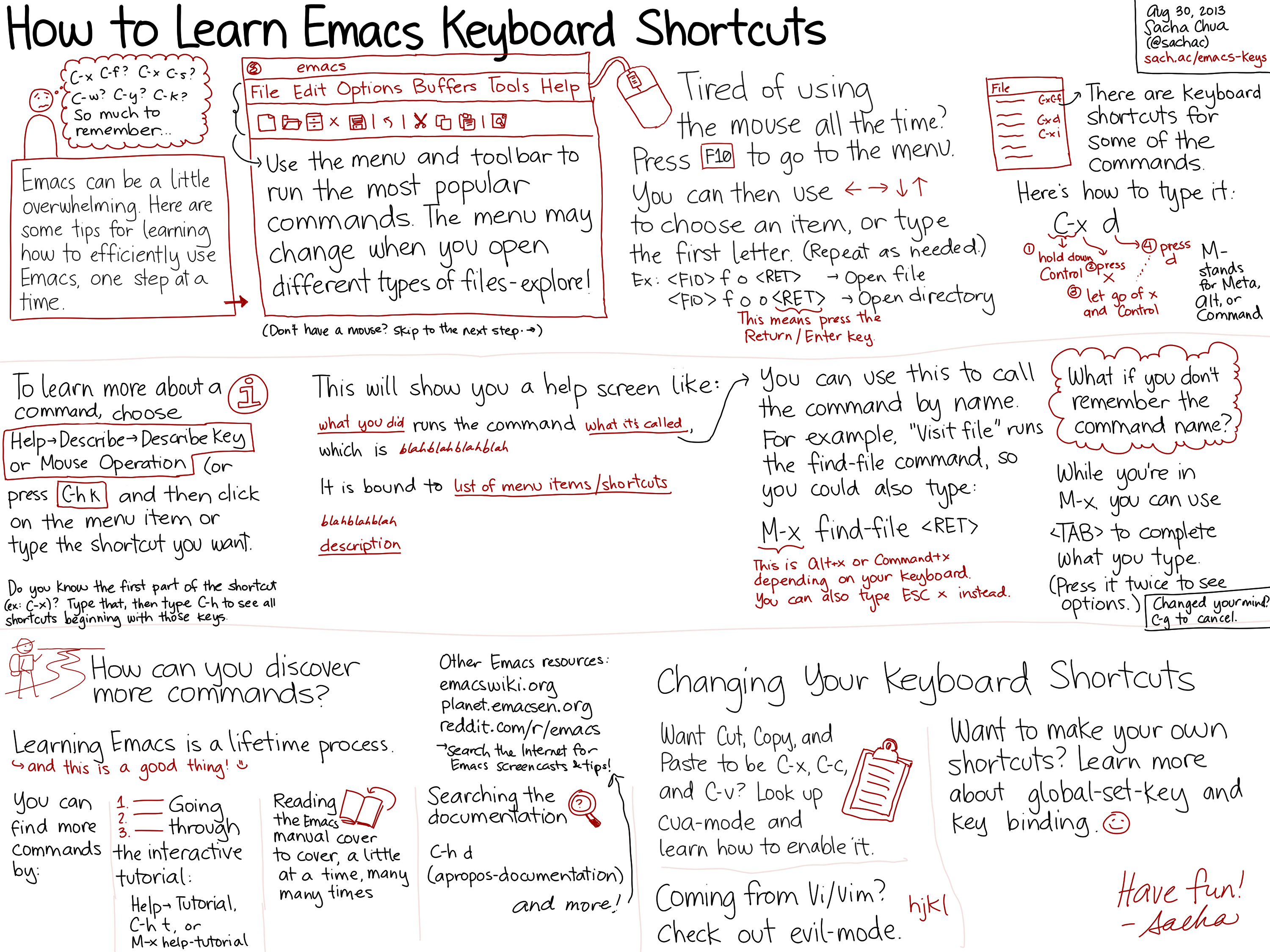 Series: A Visual Guide to Emacs «