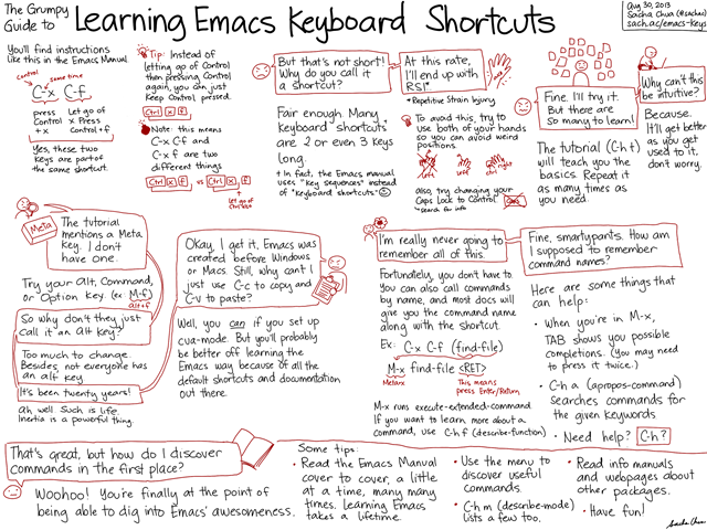 20130830 The Grumpy Guide - How to Learn Emacs Keyboard Shortcuts