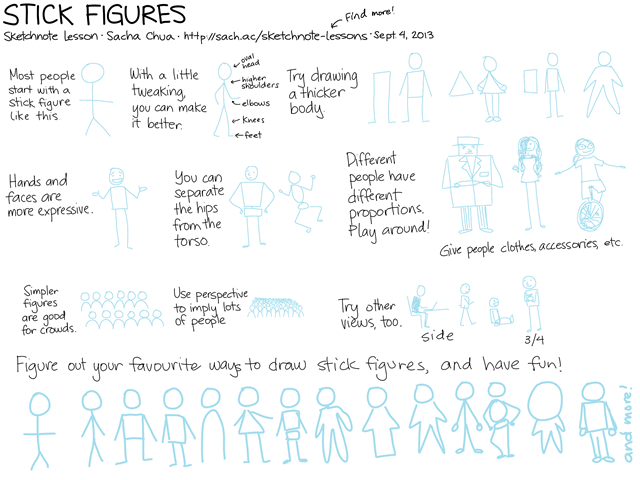 20130904 Sketchnote Lessons - Stick Figures
