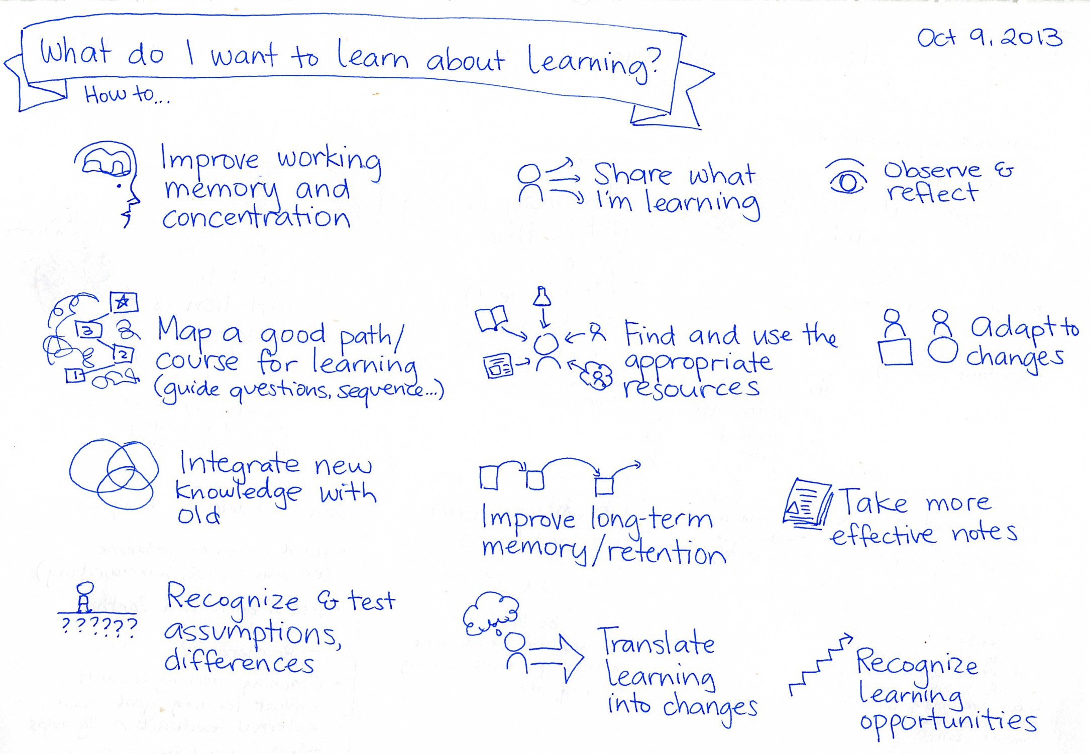 how to say you want to learn more