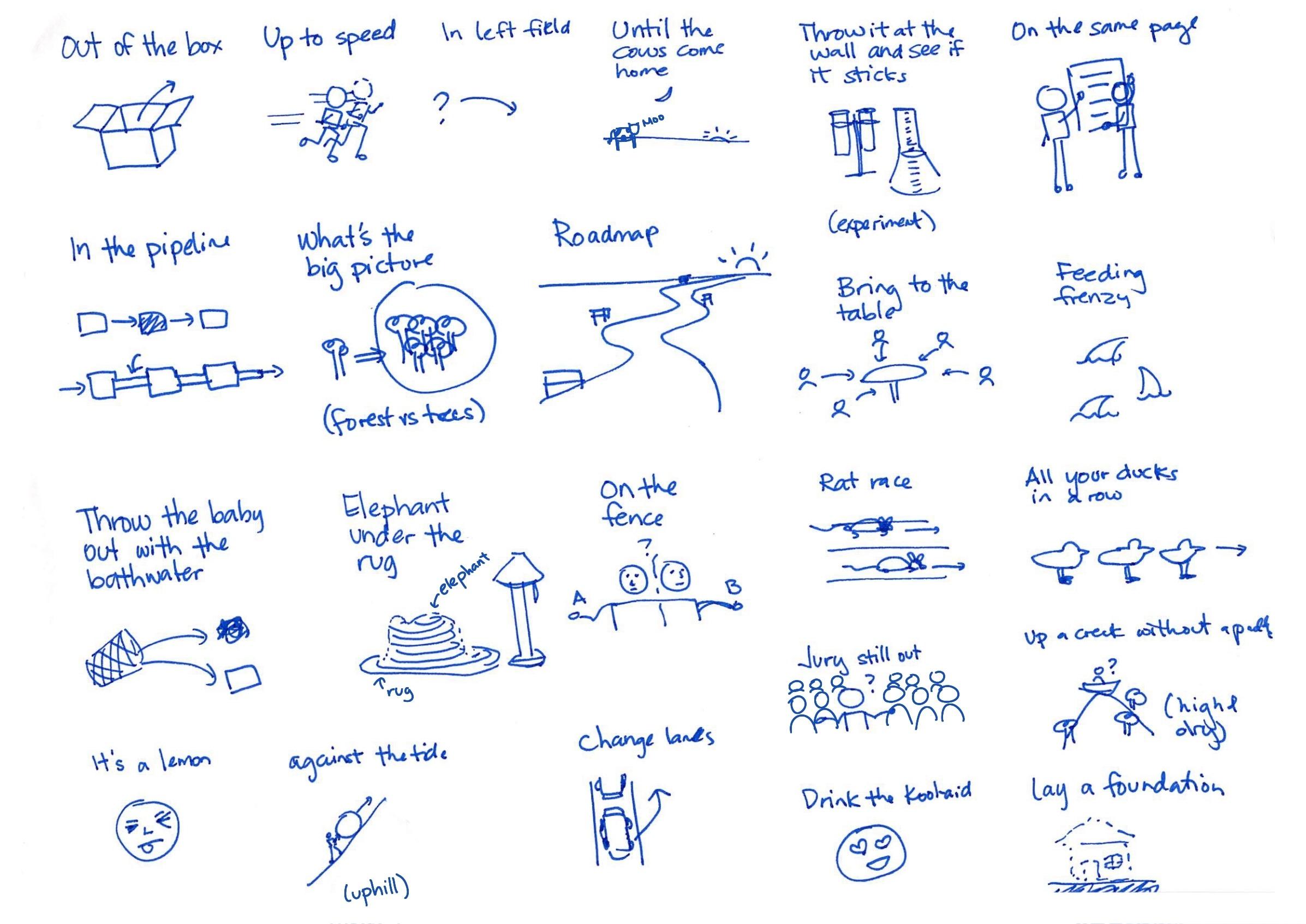 Sketchnote Lesson: Metaphors –