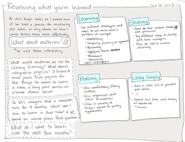 Reviewing what you've learned