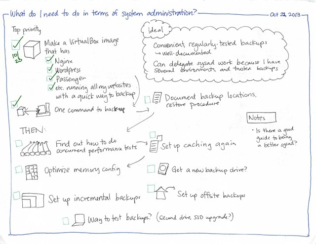 What do I need to do in terms of system administration