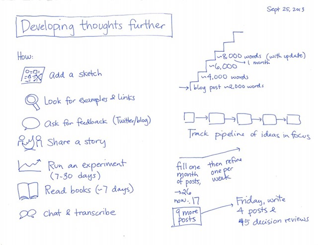 2013-09-25 Developing thoughts further