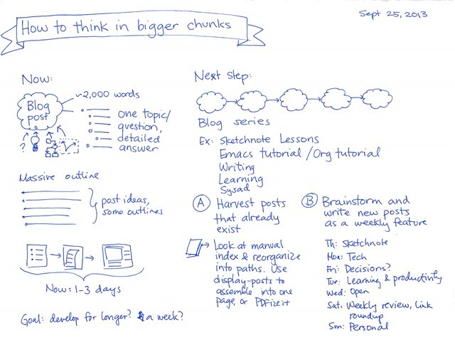 2013-09-25 How to think in bigger chunks
