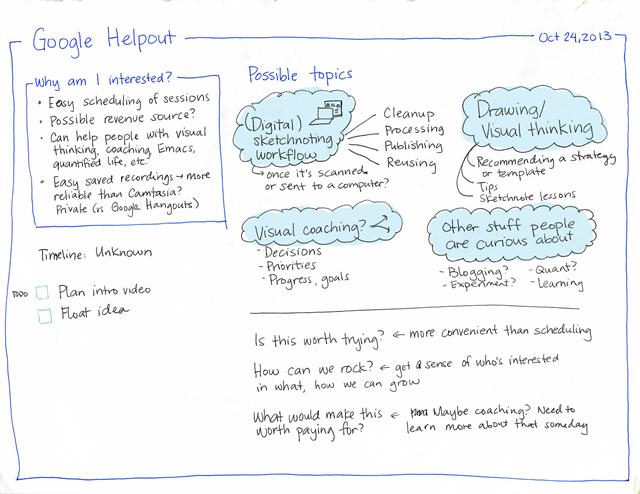 2013-10-24 Google Helpout