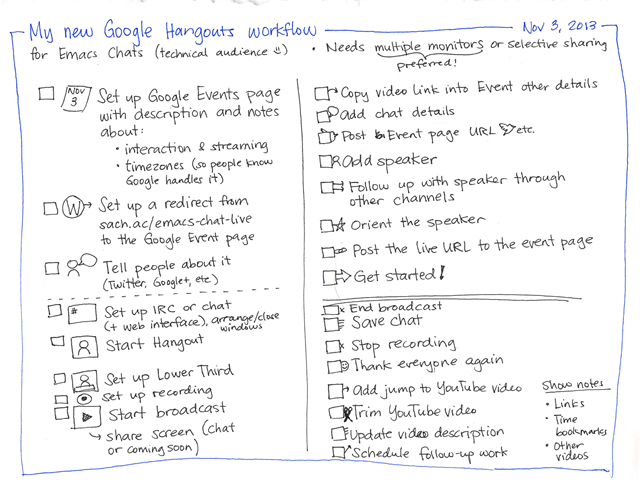 2013-11-03 My new Google Hangouts workflow