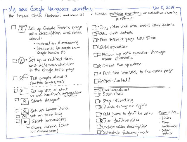 2013-11-03 My new Google Hangouts workflow