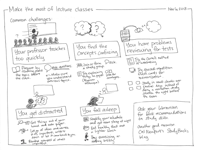 2013-11-06 Make the most of lecture classes