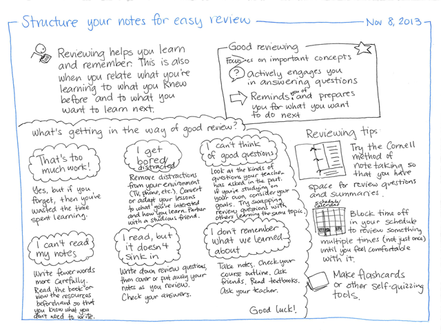 2013-11-08 Structure your notes for easy review