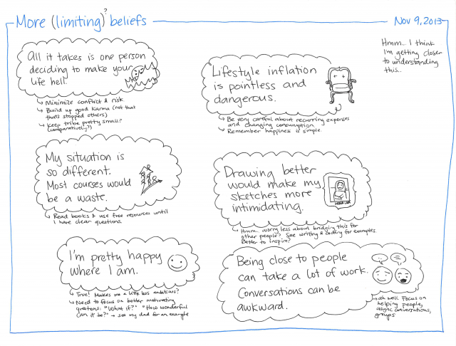 2013-11-09 More limiting beliefs