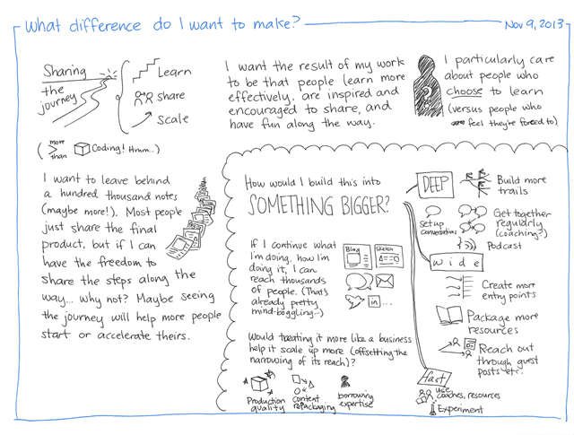 2013-11-09 What difference do I want to make