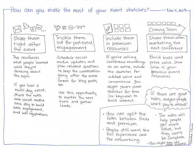 2013-11-11 How can you make the most of your event sketches