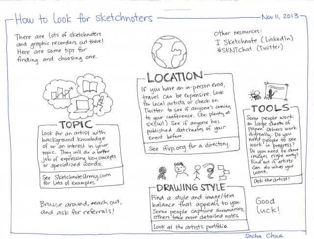 2013-11-11 How to look for sketchnoters and graphic recorders