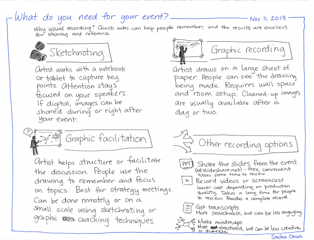 2013-11-11 What kind of visual records do you want for your event