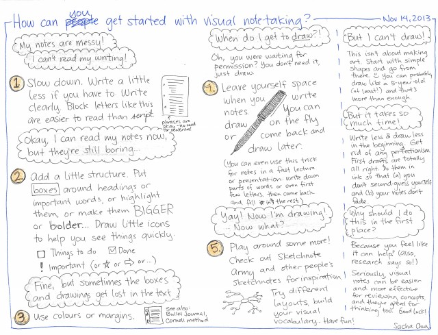 2013-11-14-How-can-you-get-started-with-visual-note-taking.jpg