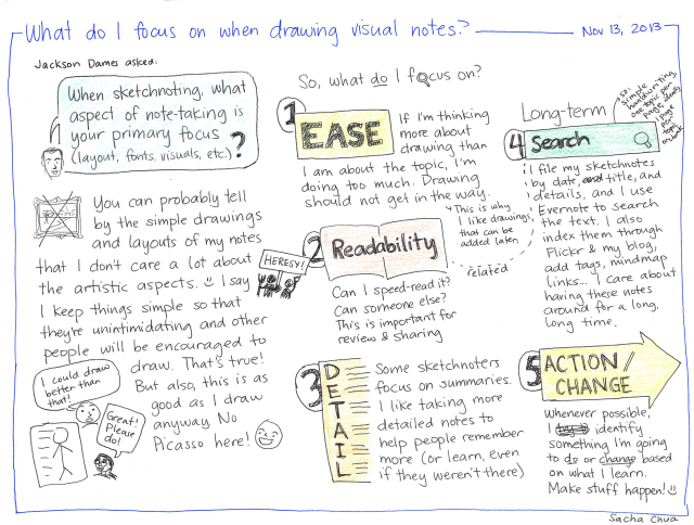 2013-11-14 What do I focus on when drawing visual notes