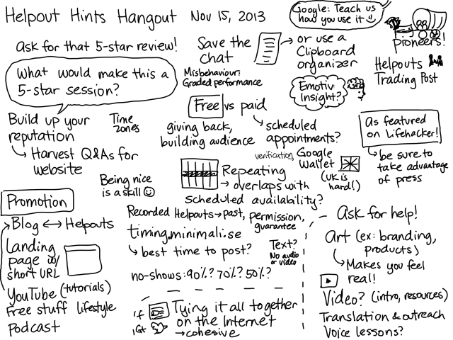 2013-11-15 Helpout Hints Hangout - page 1