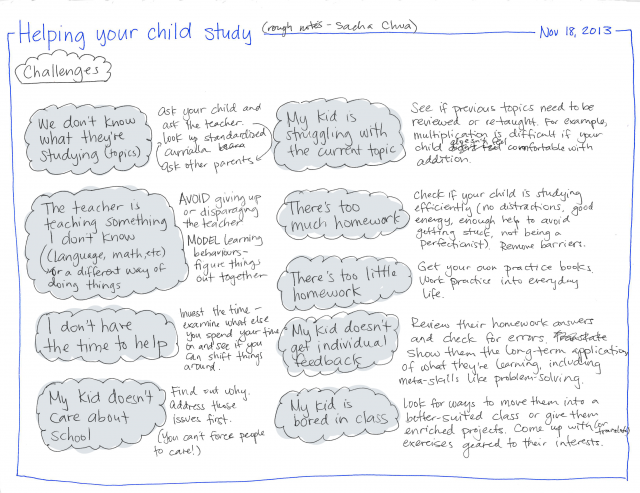 2013-11-18 Helping your child study