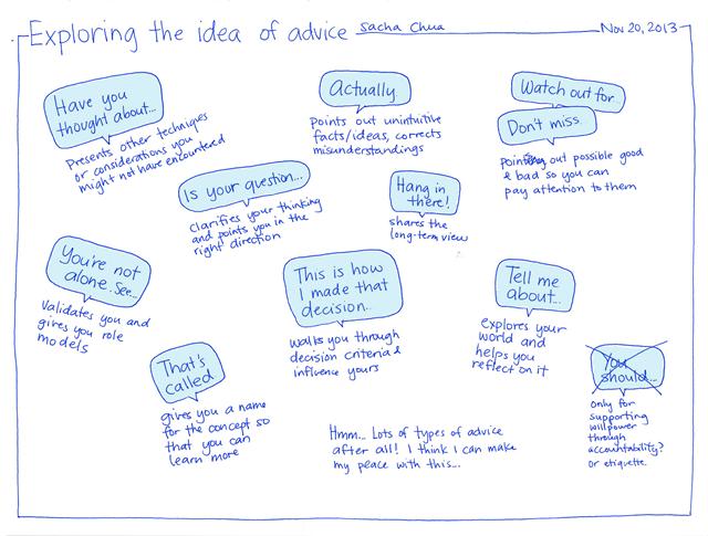 2013-11-20 Exploring the idea of advice