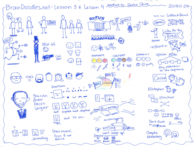 2013-11-29 BrainDoodles lesson 3 and lesson 4