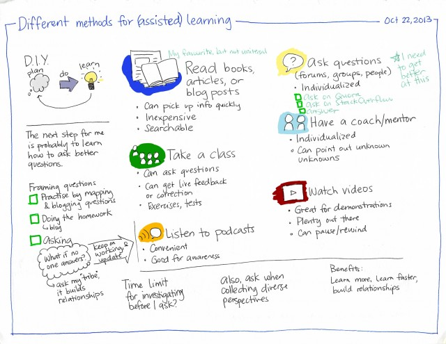 Different methods for (assisted) learning