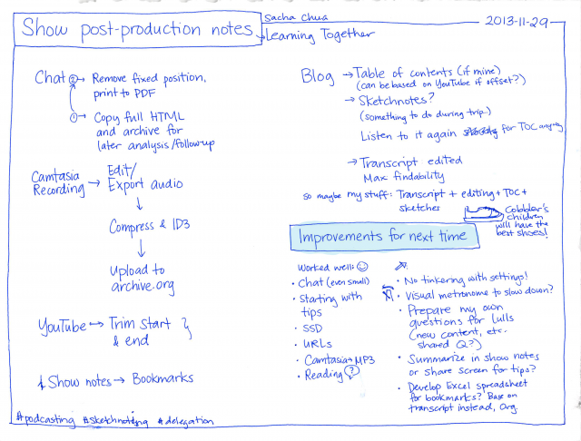 2013-12-01 Show post-production notes