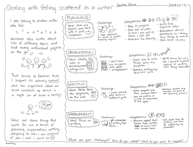 2013-12-13 Dealing with feeling scattered as a writer