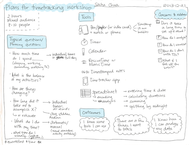 2013-12-21-Plans-for-time-tracking-workshop_thumb.png