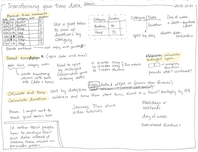2013-12-21-Transforming-your-time-data_thumb.png