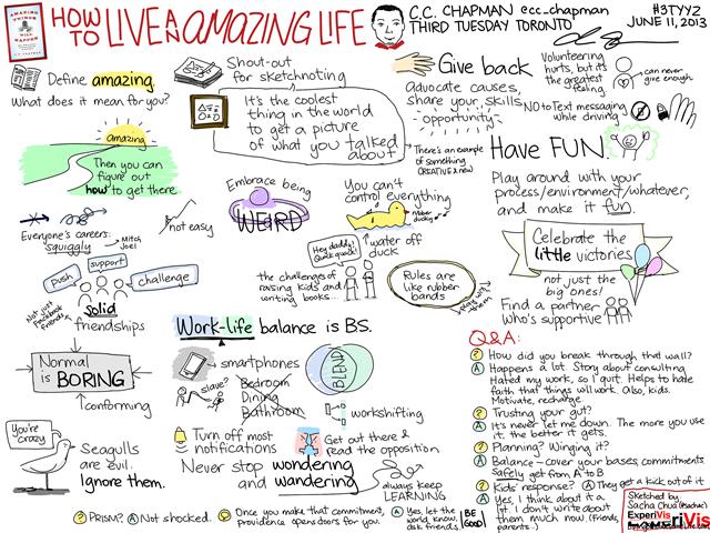 20130611 How to Live an Amazing Life - C.C. Chapman - Third Tuesday Toronto