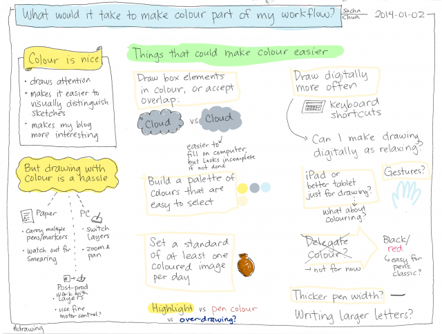 2014-01-02-What-would-it-take-to-make-colour-part-of-my-workflow.png