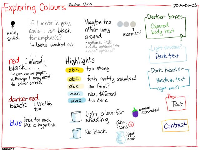 2014-01-03 Exploring colours