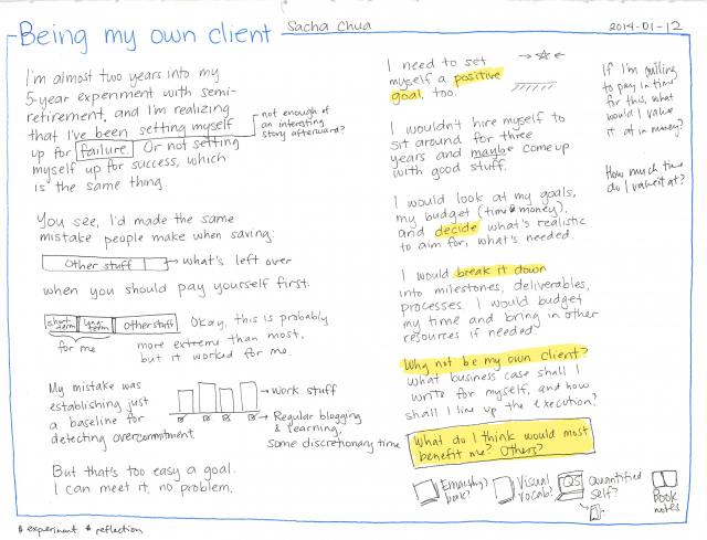 2014-01-12 Being my own client - part 1 of 4
