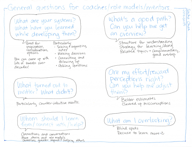 2014-01-15 General questions for coaches, role models, and mentors