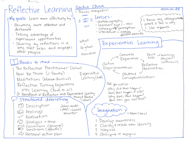 2014-01-28 Reflective learning