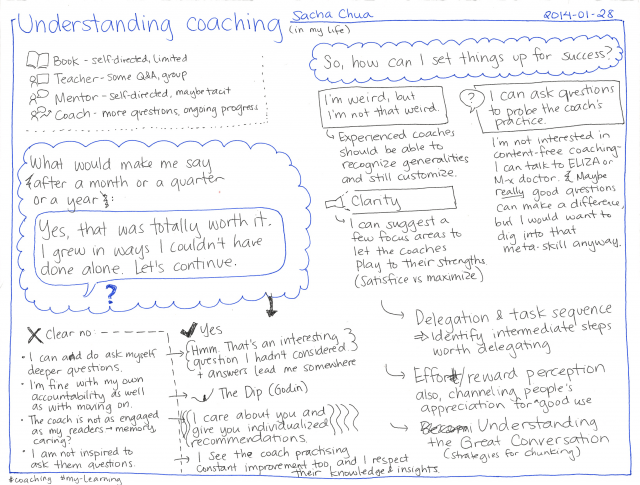 2014-01-28 Understanding coaching in my life