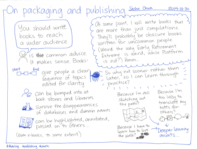 2014-01-30 On packaging and publishing
