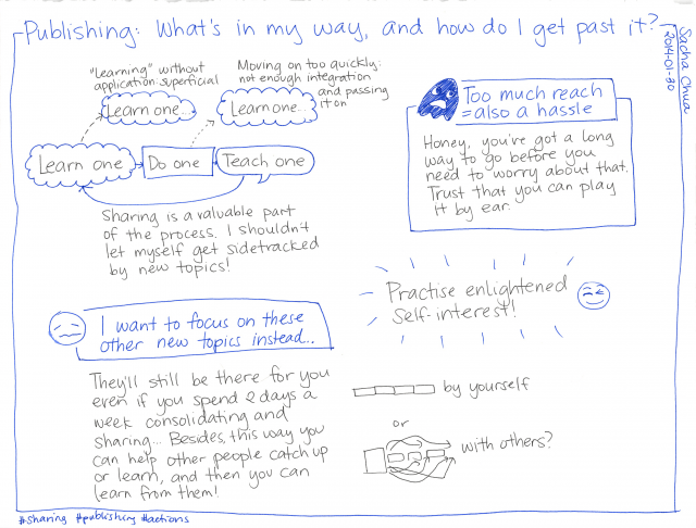 2014-01-30 Publishing - what's in my way, and how do I get past it