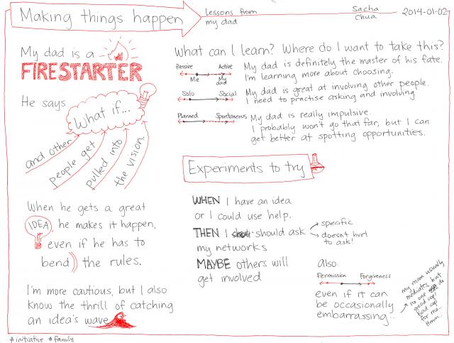 2014-01-02 Making things happen