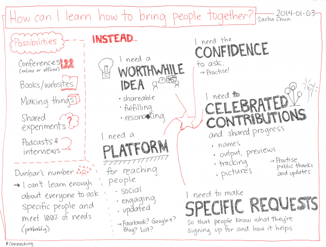 2014-01-05 How can I learn to bring people together