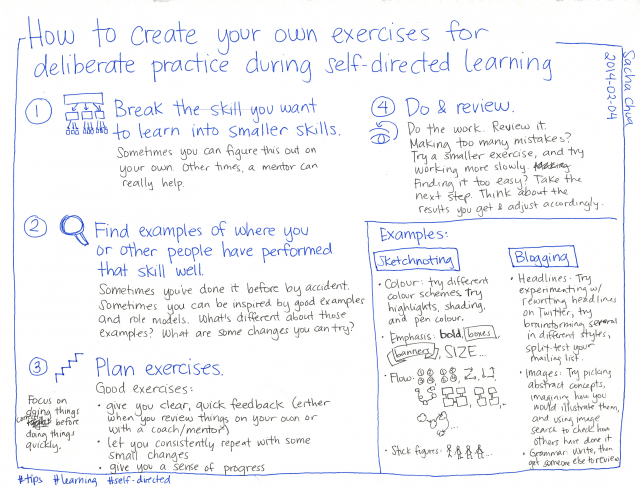2014-02-04 How to create your own exercises for deliberate practice during self-directed learning