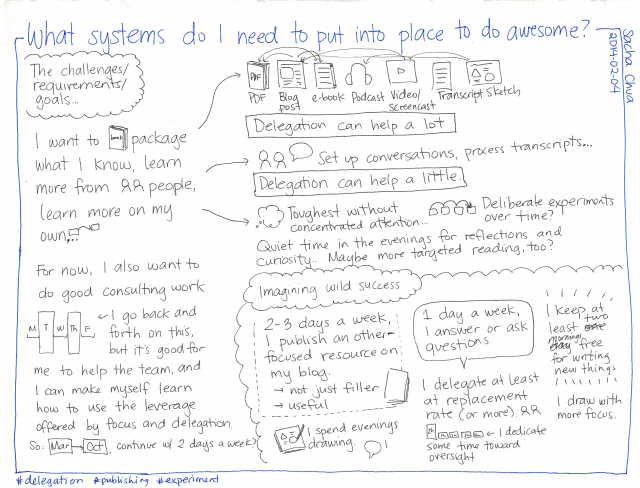 2014-02-04 What systems do I need to put into place to do awesome