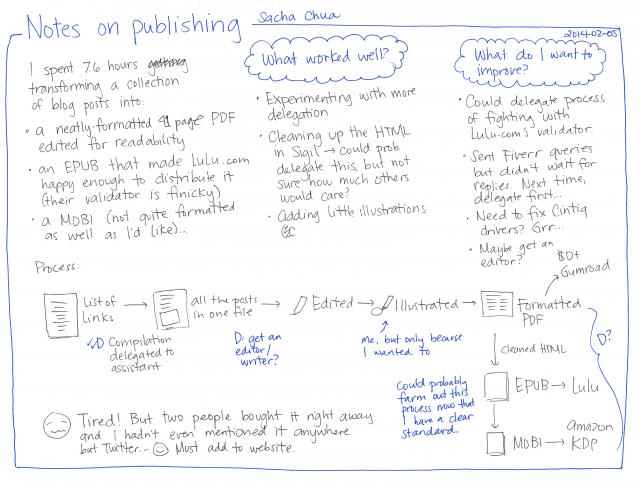 2014-02-05 Notes on publishing