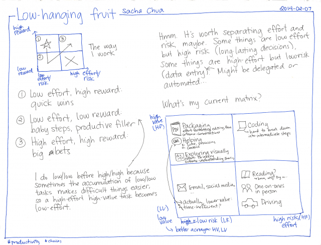 2014-02-07 Low-hanging fruit