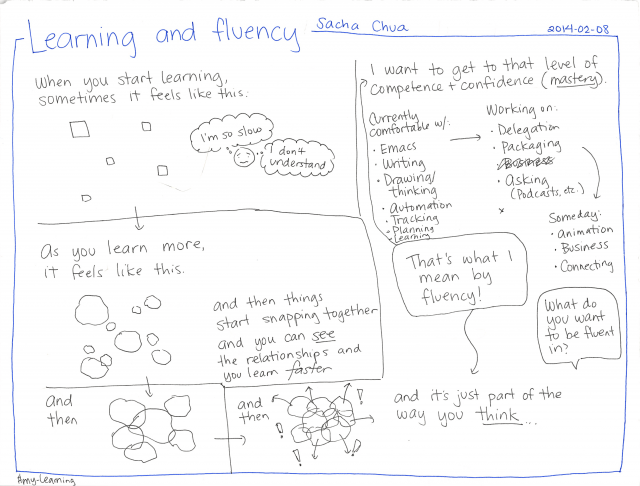 2014-02-08 Learning and fluency