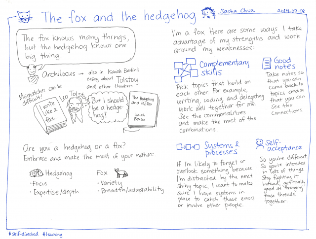 2014-02-08 The fox and the hedgehog