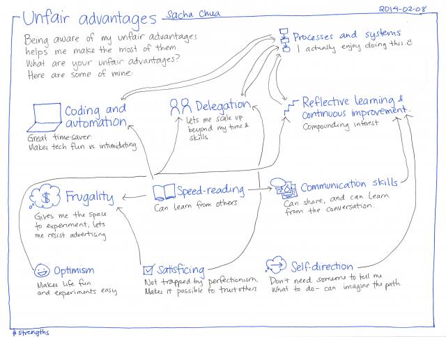 2014-02-08 Unfair advantages