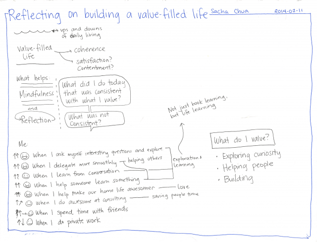 2014-02-11 Reflecting on building a value-filled life