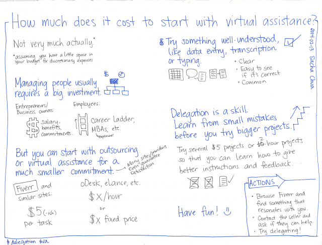 2014-02-13 How much does it cost to start with virtual assistance